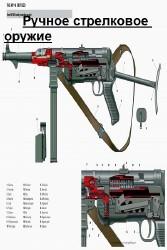 Ручное стрелковое оружие