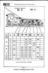 Устройство и ремонт автоматических трансмиссий автомобилей. АКПП-1980-2007г.